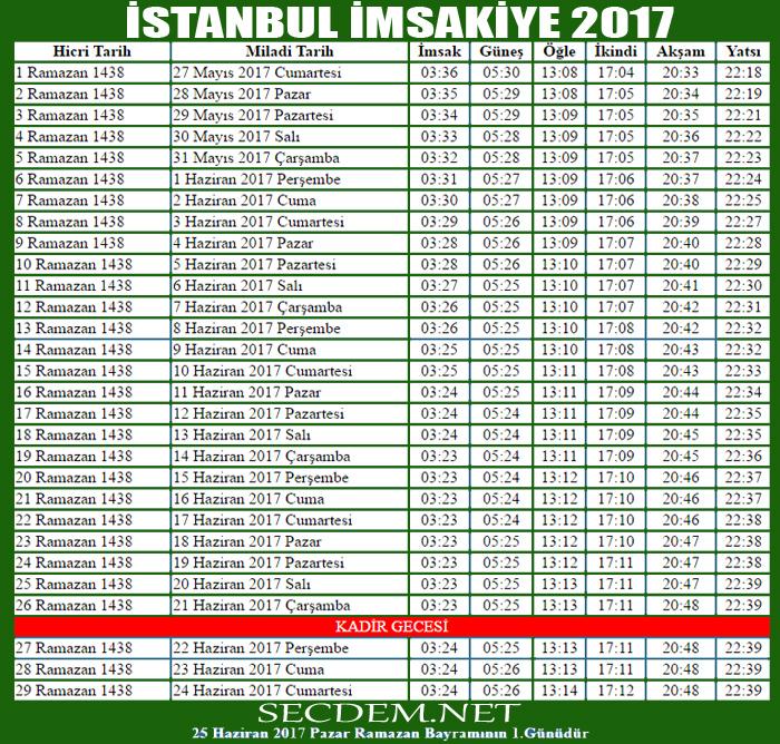 İstanbul Ramazan İmsakiye 2017 İstanbul İftar Saati Secdem