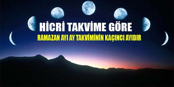 Hicri Takvime Göre Ramazan Ayı Ay Takviminin Kaçıncı Ayıdır Secdem